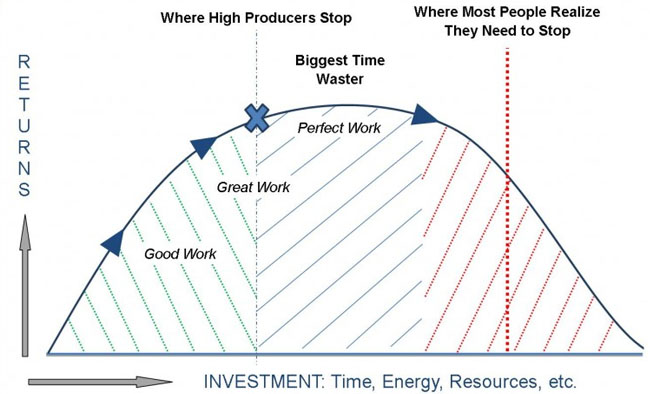 the law of diminishing returns in economics I explain the idea of fixed resources and the law of diminishing marginal returns i also discuss how to calculate marginal product and identify the three st.